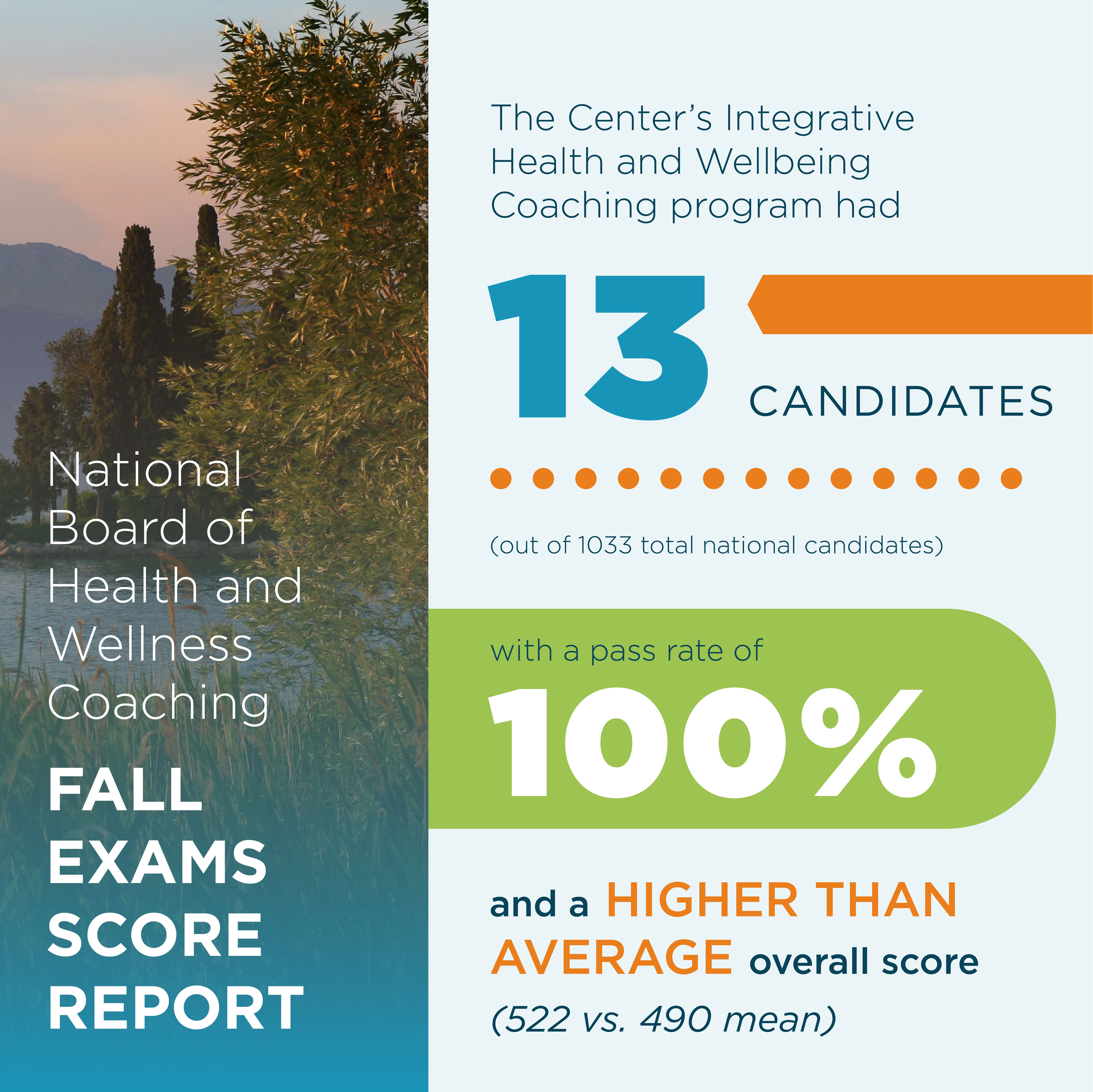 health coaching fall exam report